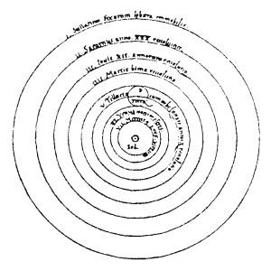 orbis-coelestium